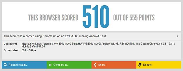 Смартфон Huawei P20 будет иметь экран с соотношением сторон 18,7:9