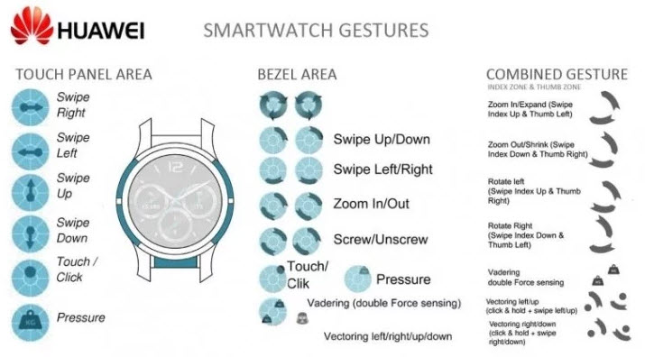Huawei запатентовала умные часы с сенсорным безелем