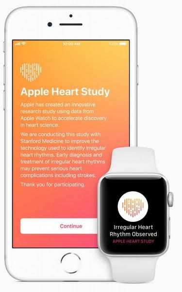 Apple запустила очередное медицинское исследование Apple Heart Study