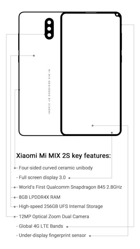 Фронтальная камера смартфона Xiaomi Mi Mix 2S может находиться в углу экрана