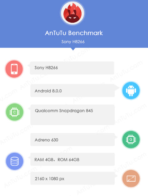 Смартфон Sony Xperia XZ2 набирает более 200 тыс. баллов в AnTuTu
