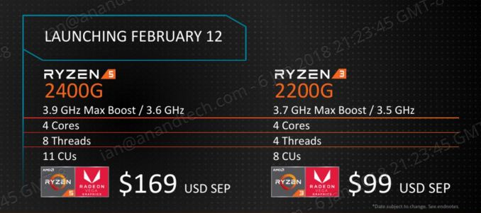 APU AMD Ryzen 5 2400G и Ryzen 3 2200G представлены официально