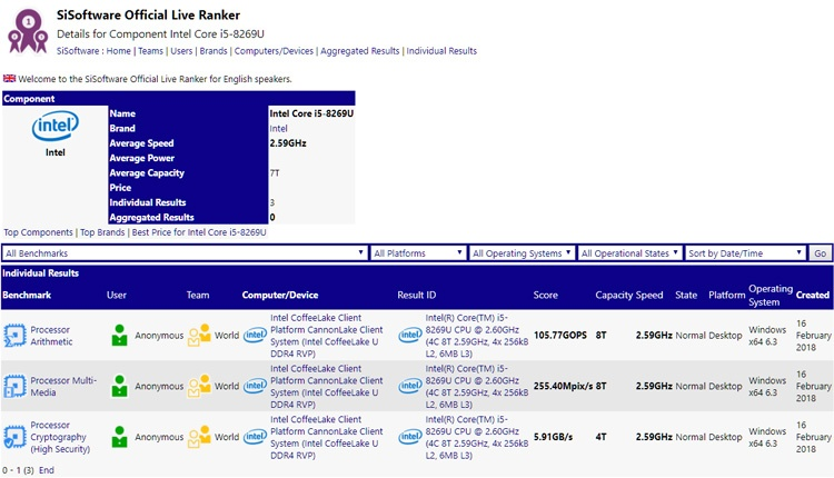 Базовая частота Intel Core i5-8269U равна 2,60 ГГц