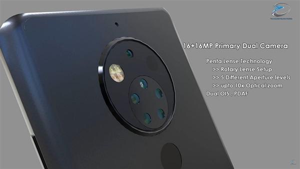 Видеоролик демонстрирует концепт смартфона Nokia 10 с пятью поворотными объективами