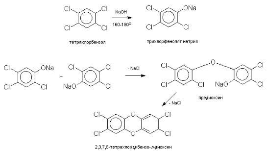 Пестициды будут разлагать с помощью биопрепаратов