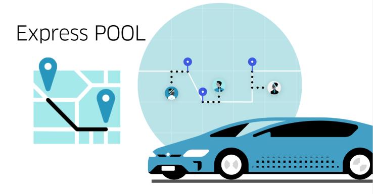Uber запустила сервис Express Pool