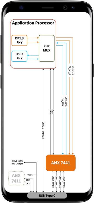 Интегральное решение предназначено для смартфонов и приложений виртуальной реальности
