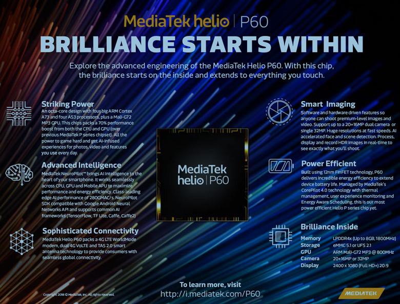 Появление на рынке смартфонов на SoC MediaTek Helio P60 ожидается во втором квартале этого года