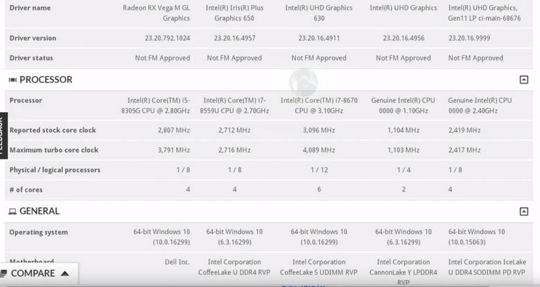 Core i7-8559U получит GPU Iris Plus Graphics 650