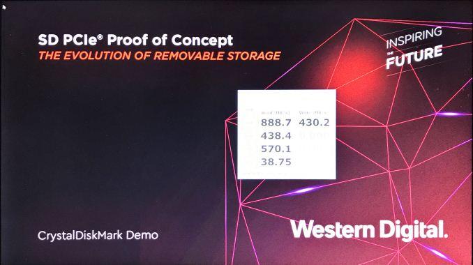 Western Digital предлагает перевести карты SD на интерфейс PCIe