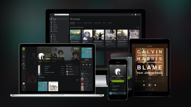 Spotify сейчас является убыточной компанией