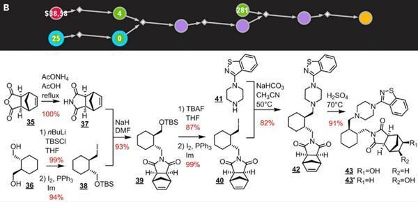 Химики проверяют ретросинтетические пути, полностью предсказанные алгоритмами ИИ - 3