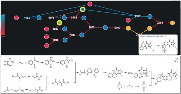 Химики проверяют ретросинтетические пути, полностью предсказанные алгоритмами ИИ - 1