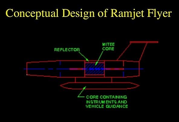 Сенсационные военные технологии для космонавтики будущего - 6