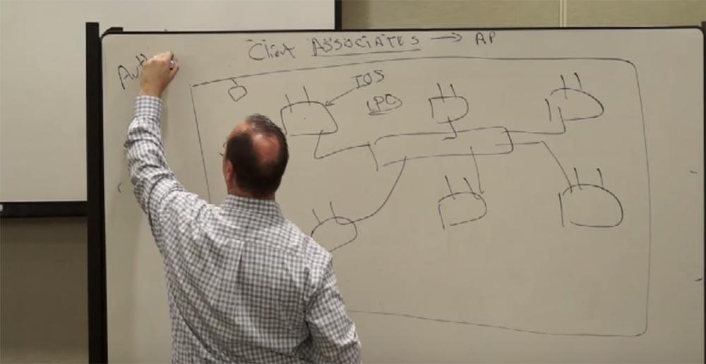 Тренинг FastTrack. «Сетевые основы». «Основы беспроводной локальной сети». Часть первая. Эдди Мартин. Декабрь, 2012 - 4