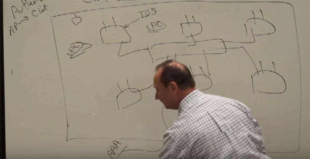 Тренинг FastTrack. «Сетевые основы». «Основы беспроводной локальной сети». Часть первая. Эдди Мартин. Декабрь, 2012 - 5