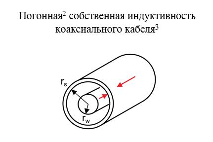 SamsPcbGuide, часть 1: Оценка индуктивности элементов топологии печатных плат - 14