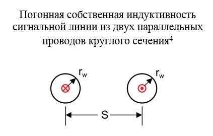 SamsPcbGuide, часть 1: Оценка индуктивности элементов топологии печатных плат - 16