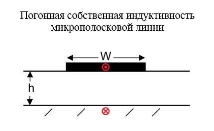 SamsPcbGuide, часть 1: Оценка индуктивности элементов топологии печатных плат - 20