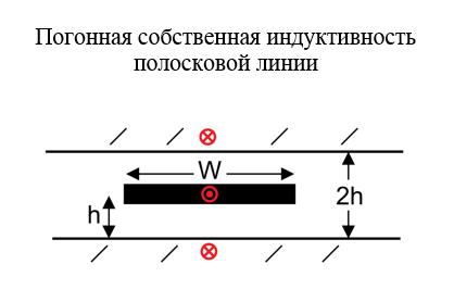 SamsPcbGuide, часть 1: Оценка индуктивности элементов топологии печатных плат - 22