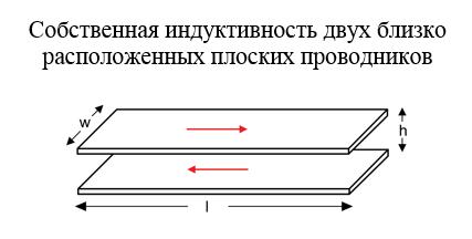 SamsPcbGuide, часть 1: Оценка индуктивности элементов топологии печатных плат - 32
