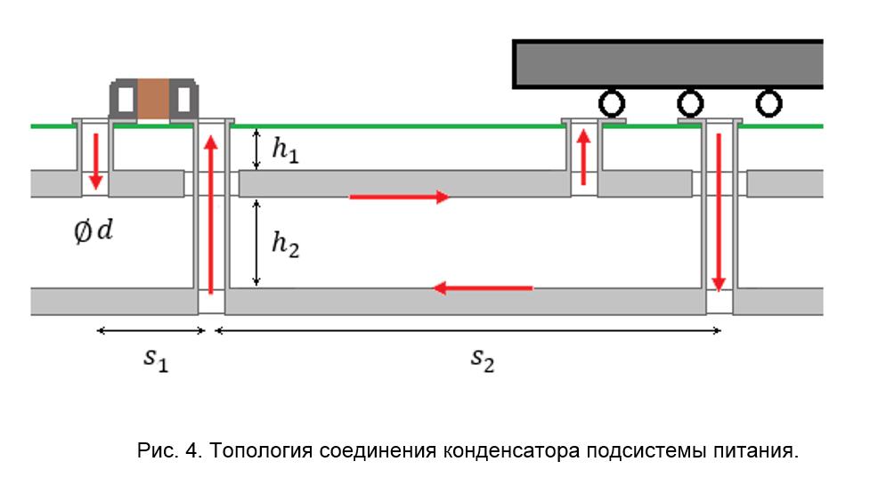 Рис. 4. Топология соединения конденсатора подсистемы питания.