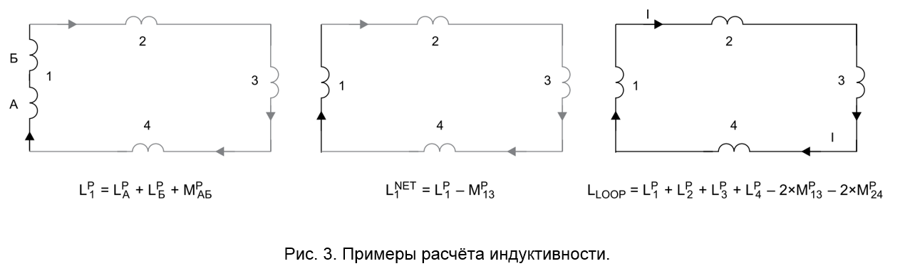 Рис. 3. Примеры расчёта индуктивности.