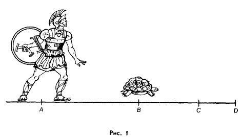 Парадокс Ахилеса и черепахи