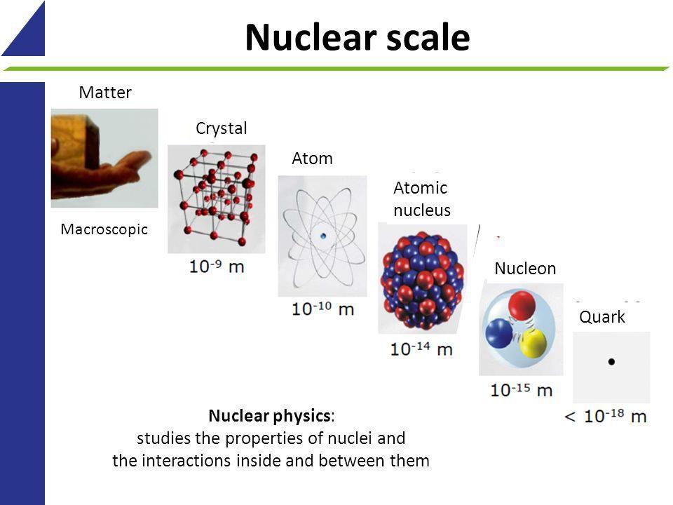 Спросите Итана: если вещество состоит из точечных частиц, почему у предметов есть размеры? - 2