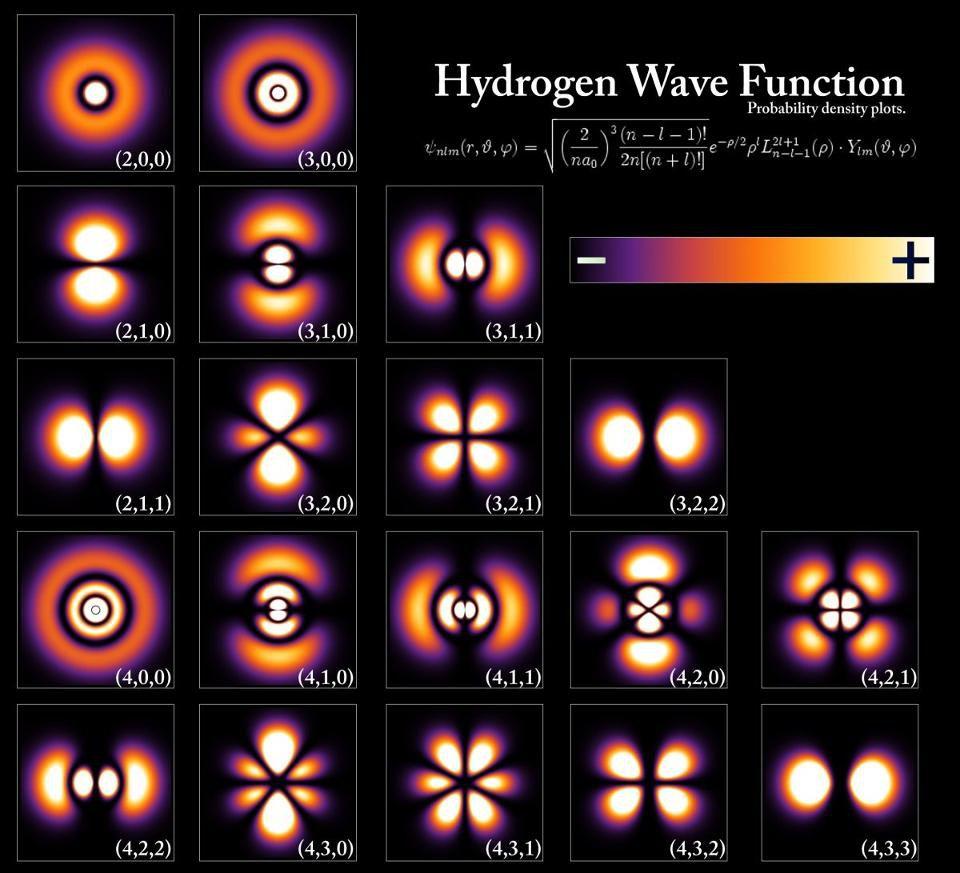 Спросите Итана: если вещество состоит из точечных частиц, почему у предметов есть размеры? - 9