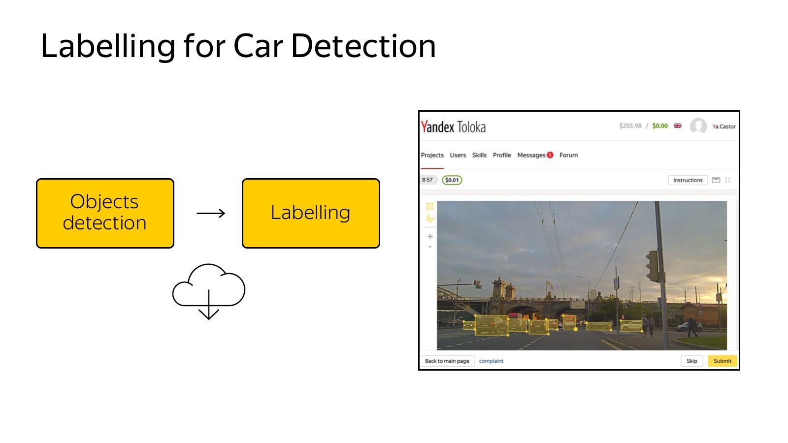 Технологии беспилотных автомобилей. Лекция Яндекса - 10