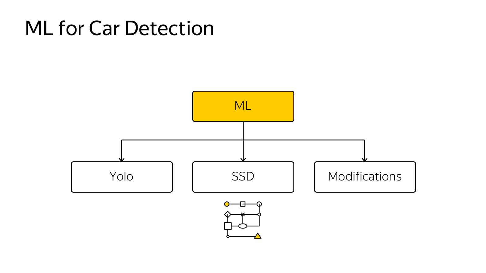 Технологии беспилотных автомобилей. Лекция Яндекса - 11