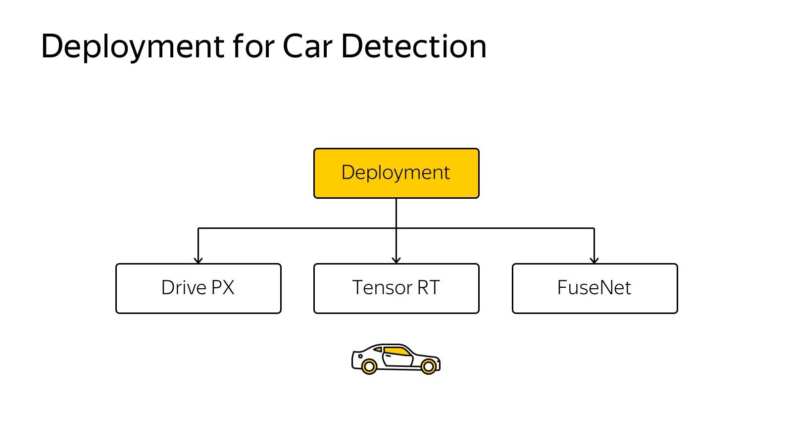 Технологии беспилотных автомобилей. Лекция Яндекса - 12