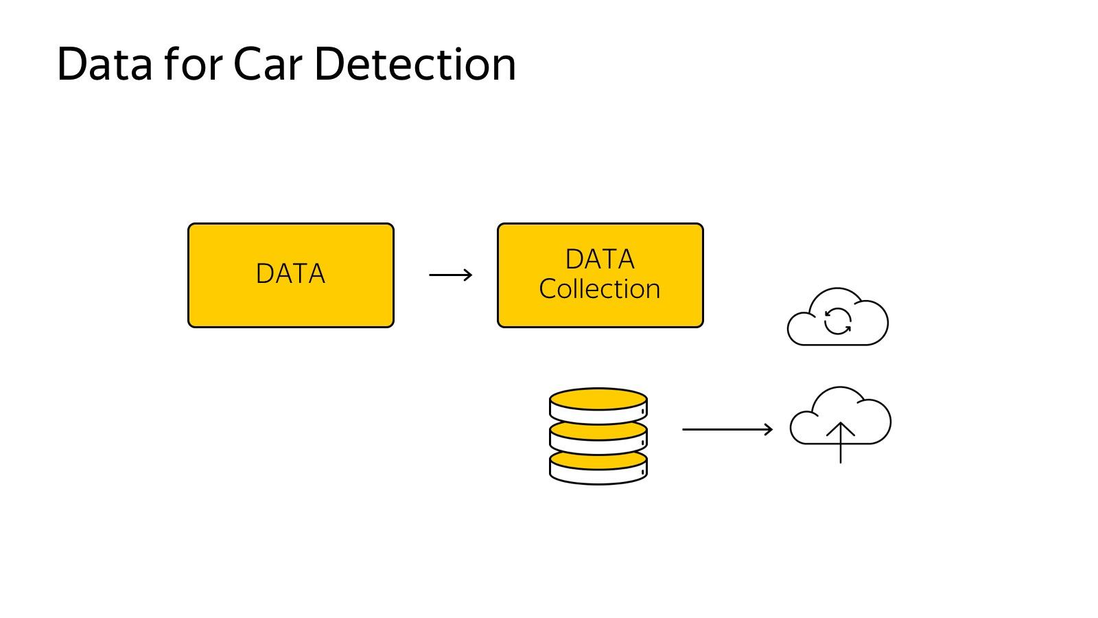 Технологии беспилотных автомобилей. Лекция Яндекса - 9