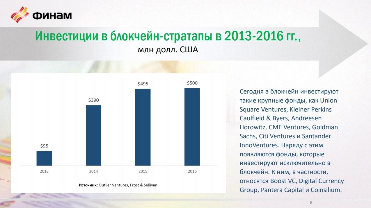 Заработок криптобиржи, торговля через брокера и HyperLedger Fabric: о чем говорили на блокчейн-конференции в Петербурге - 2