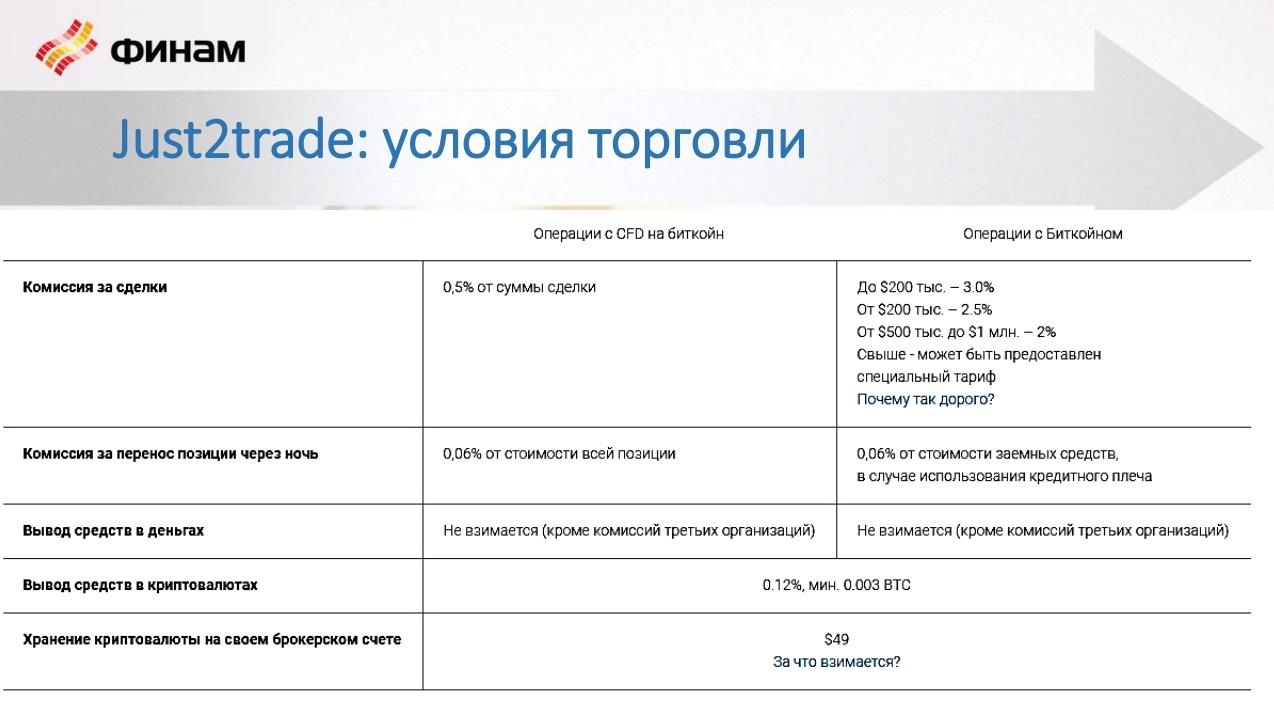 Заработок криптобиржи, торговля через брокера и HyperLedger Fabric: о чем говорили на блокчейн-конференции в Петербурге - 4