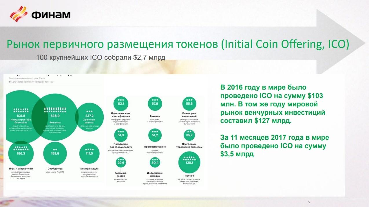 Заработок криптобиржи, торговля через брокера и HyperLedger Fabric: о чем говорили на блокчейн-конференции в Петербурге - 5
