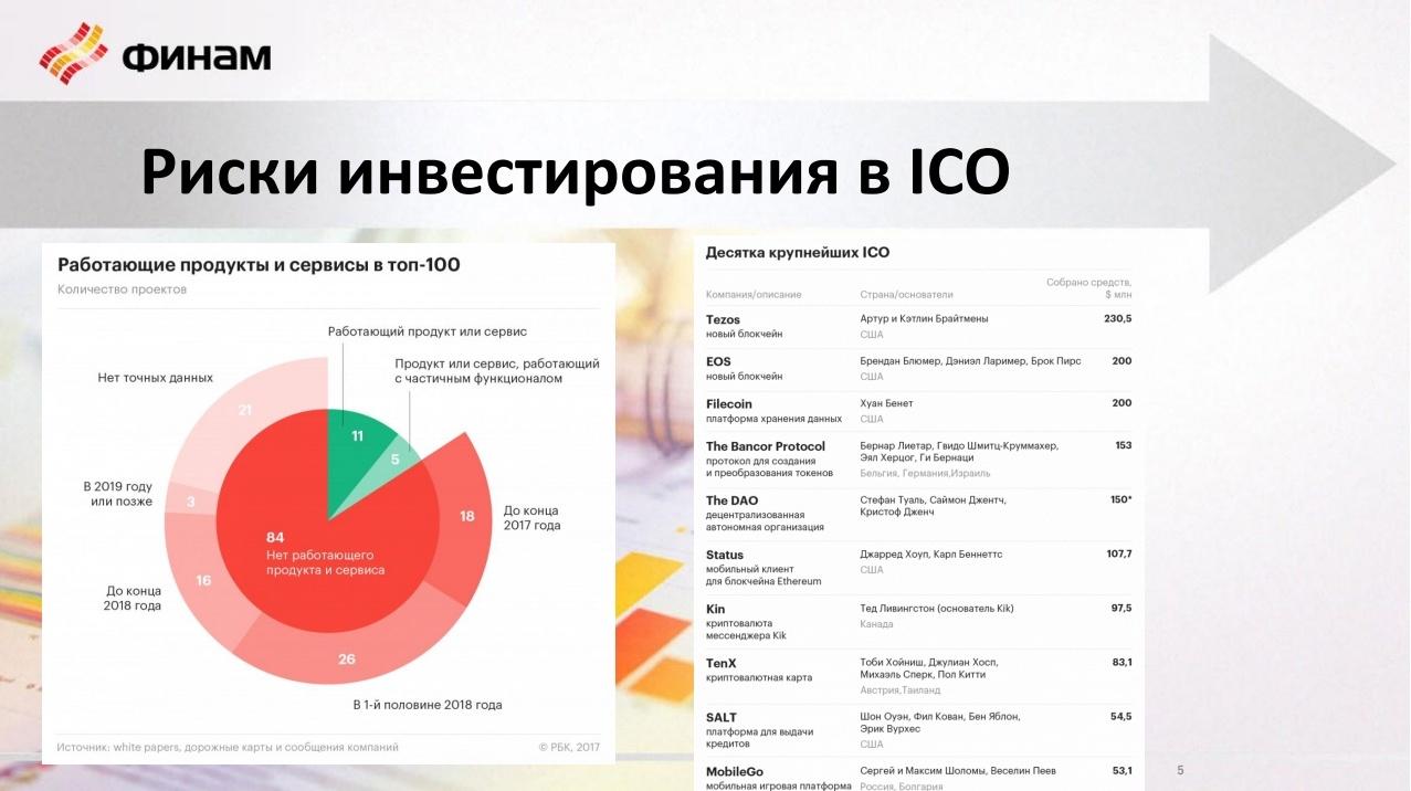 Заработок криптобиржи, торговля через брокера и HyperLedger Fabric: о чем говорили на блокчейн-конференции в Петербурге - 6