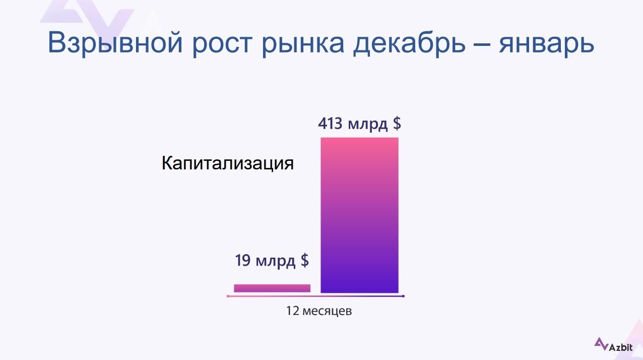 Заработок криптобиржи, торговля через брокера и HyperLedger Fabric: о чем говорили на блокчейн-конференции в Петербурге - 7