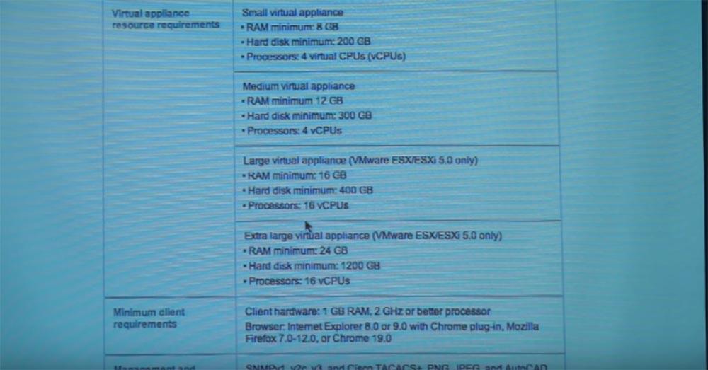 Тренинг FastTrack. «Сетевые основы». «Продукция в сфере беспроводных локальных сетей». Эдди Мартин. Декабрь, 2012 - 9
