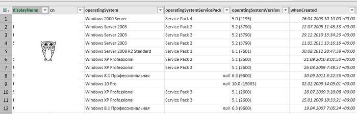 Excel вместо PowerShell: запросы к AD и системные отчеты «на коленке» - 11