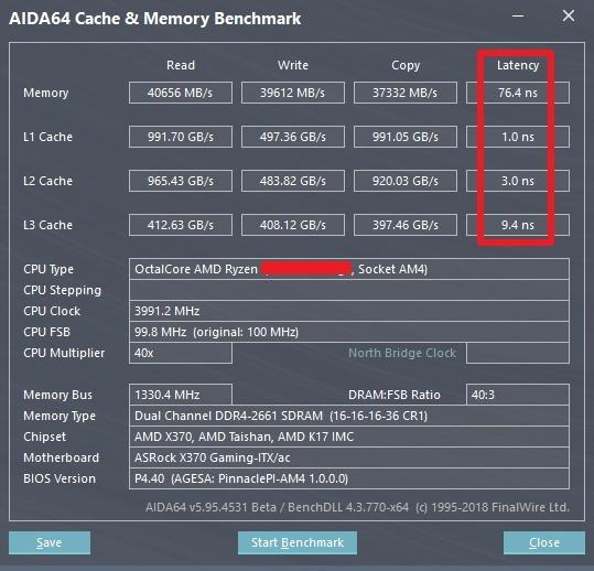 Процессор работал на частоте до 4,35 ГГц
