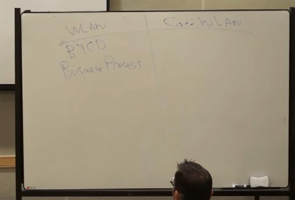 Тренинг FastTrack. «Сетевые основы». «Ценность беспроводных локальных сетей Cisco». Эдди Мартин. Декабрь, 2012 - 2