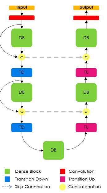 Удаление фона с помощью глубокого обучения - 11