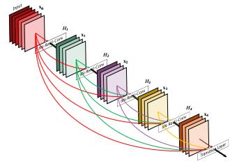Удаление фона с помощью глубокого обучения - 12