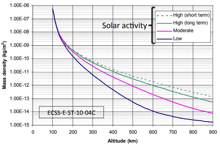 ESA провело испытания ионного двигателя, работающего на воздухе - 4