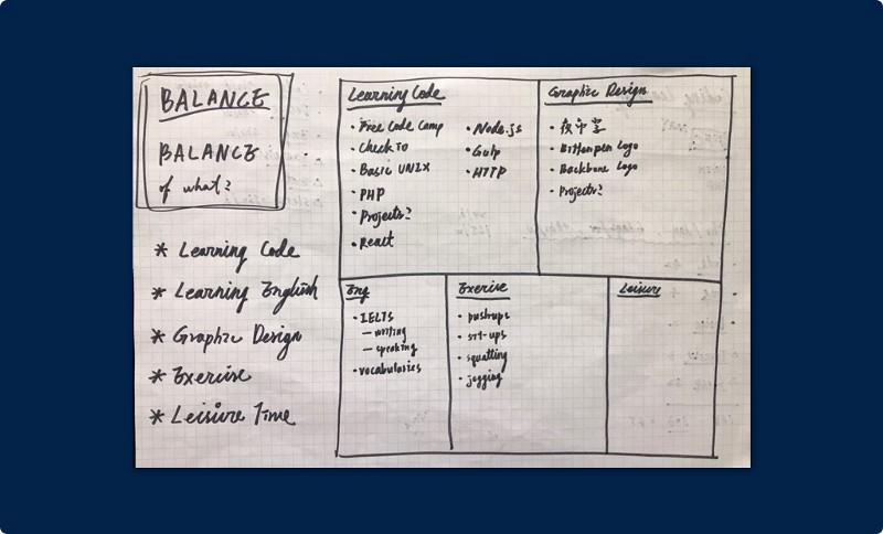 Смена профессии: из графического дизайнера в фронтенд-разработчика - 2