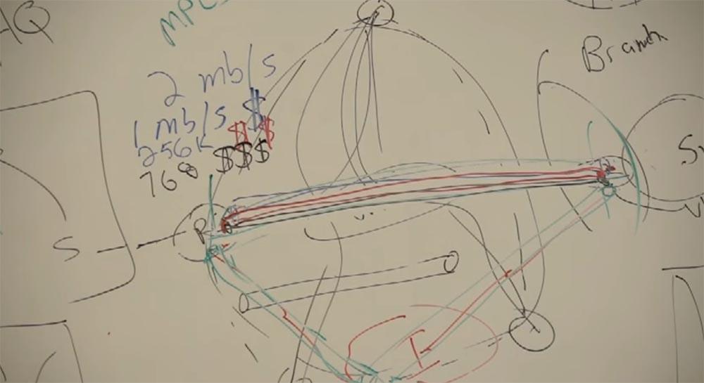 Тренинг FastTrack. «Сетевые основы». «Основы маршрутизации». Эдди Мартин. Декабрь, 2012 - 10