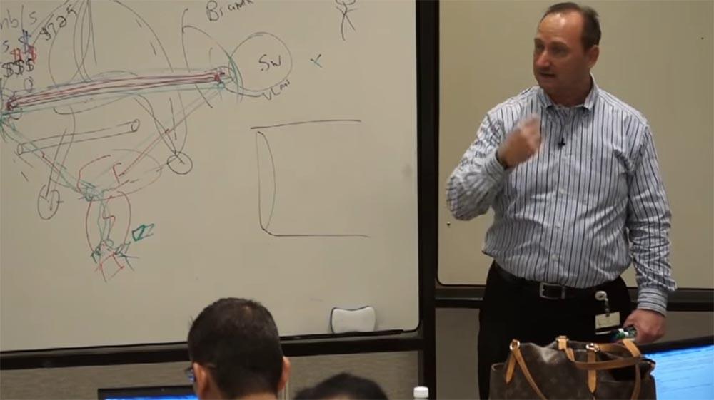 Тренинг FastTrack. «Сетевые основы». «Основы маршрутизации». Эдди Мартин. Декабрь, 2012 - 11