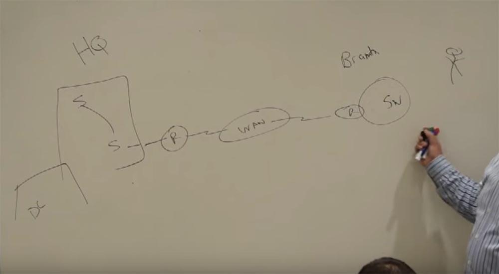 Тренинг FastTrack. «Сетевые основы». «Основы маршрутизации». Эдди Мартин. Декабрь, 2012 - 2